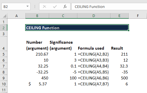 CEILING Function - Example 1