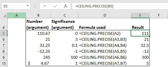 CEILING.PRECISE Function