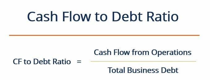Cash Flow to Debt Ratio
