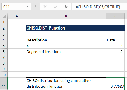 Chi Square Test Excel function - example