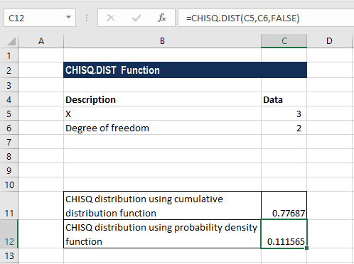 Chi Square in Excel - Example