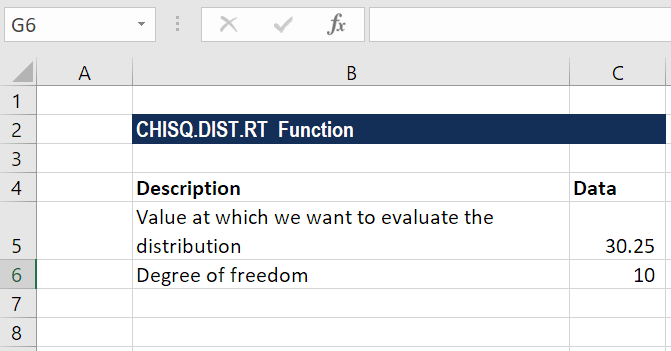 CHISQ.DIST.RT Function