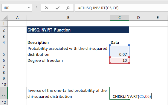 CHISQ.INV.RT - Example 1