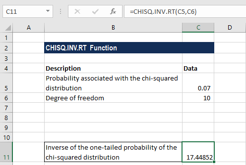 CHISQ.INV.RT - Example 1a