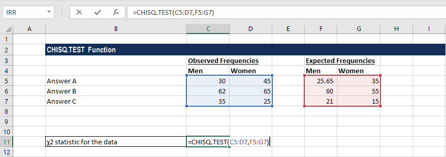 CHISQ.TEST - Example 1