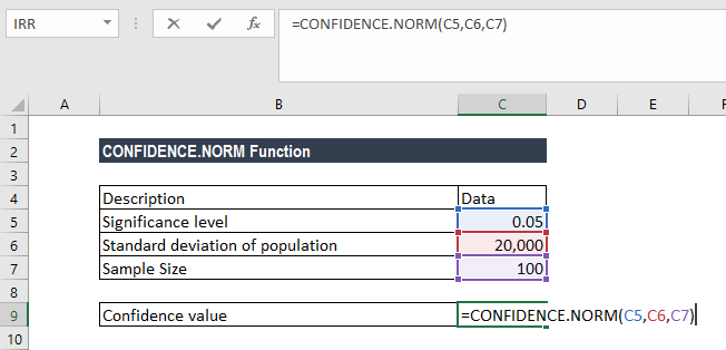 CONFIDENCE.NORM Function