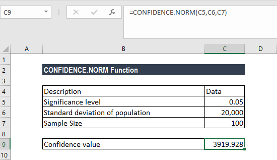 CONFIDENCE.NORM Function - Result