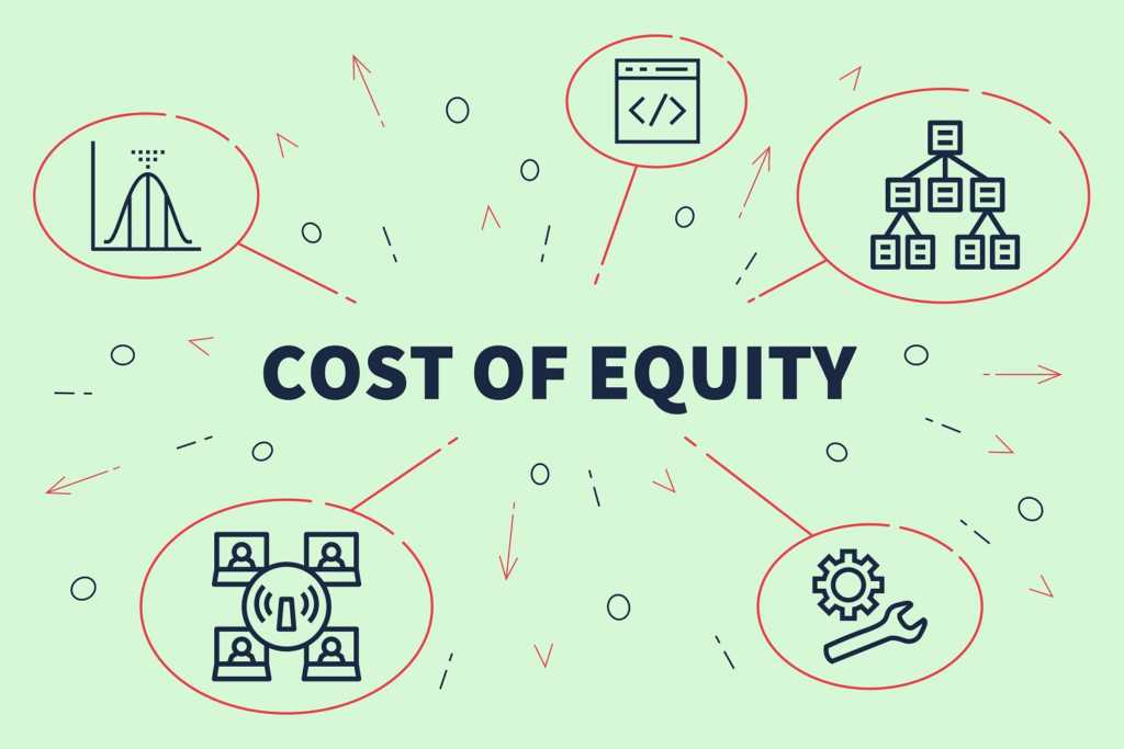 Cost of Equity theme