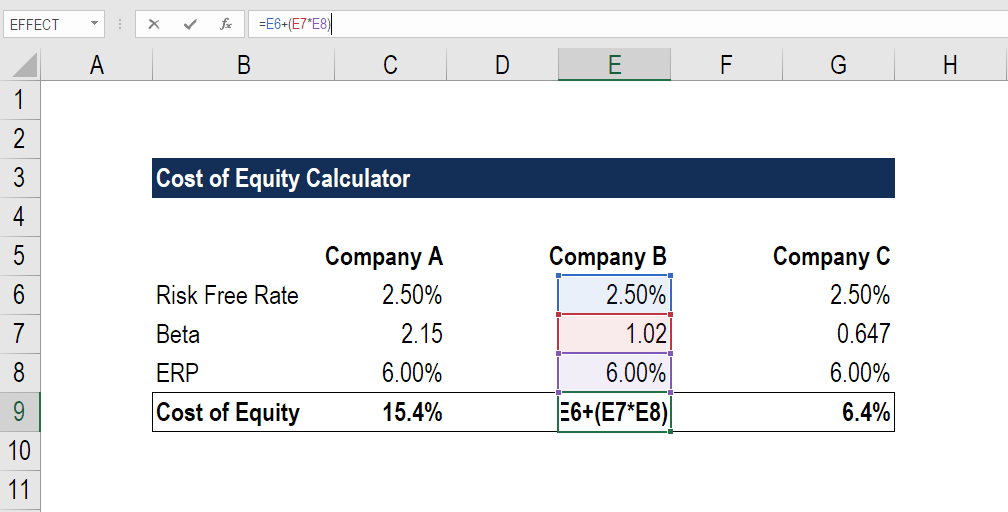Cost of Equity Calculator in Excel