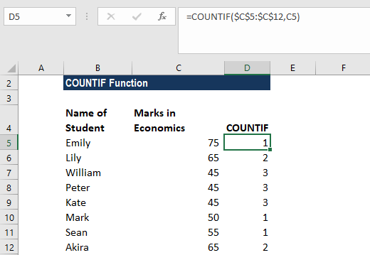 COUNTIF Function - Example 2b