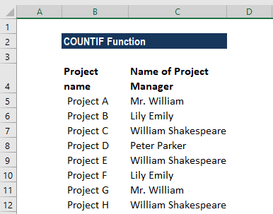 COUNTIF Function - Example 3