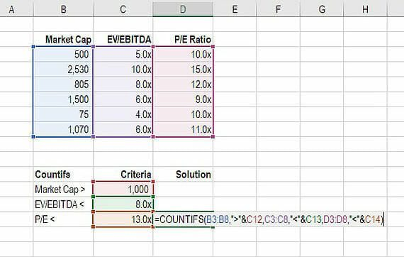 Countif Multiple Criteria example
