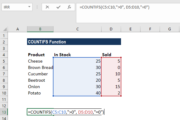COUNTIFS Function - Example 1