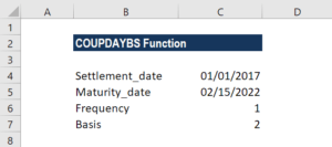 COUPDAYBS Function - Example 2