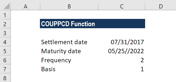 COUPPCD Function - Example 2