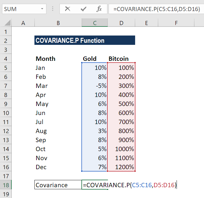 COVARIANCE.P - Covariance Excel Example
