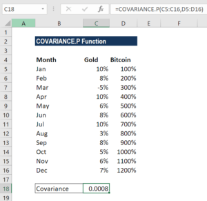 COVARIANCE.P - Example Covariance in Excel