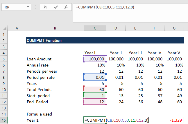 CUMIPMT Function - Example 1b