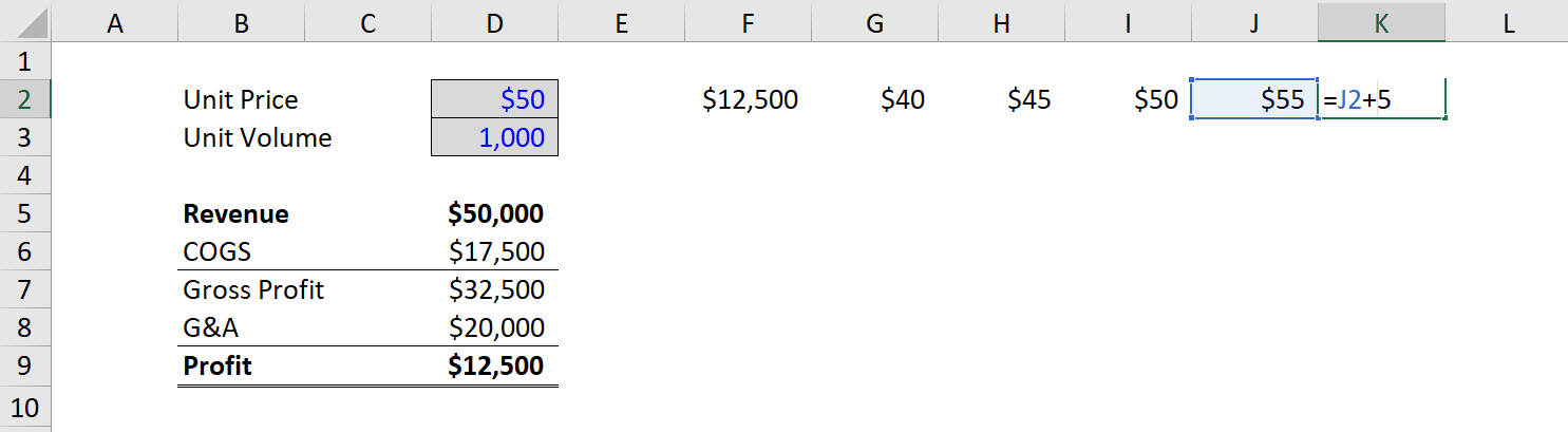 Data Tables - Step 3 (Unit Prices)