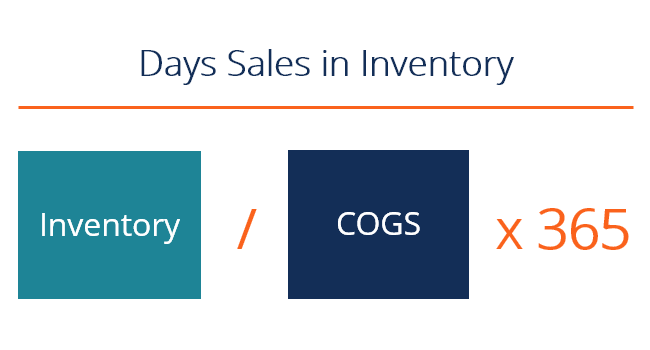 how to calculate change in inventory cash flow