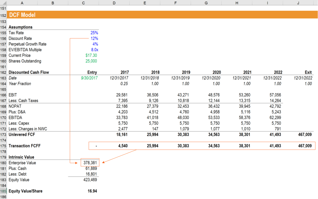 Discounted Cash Flow Dcf Formula Guide How To Calculate Npv