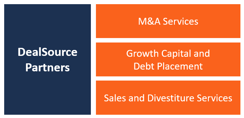 DealSource Partners
