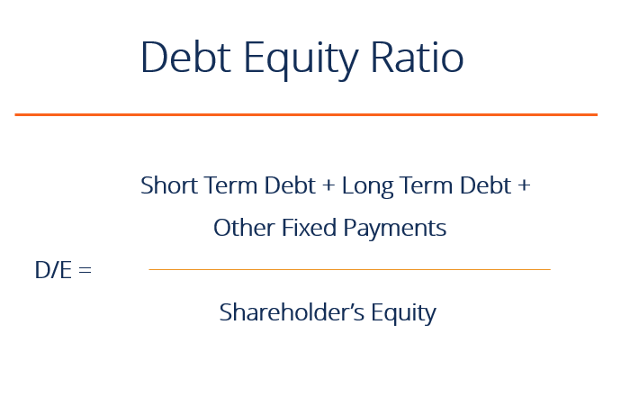 debt to equity ratio, formula