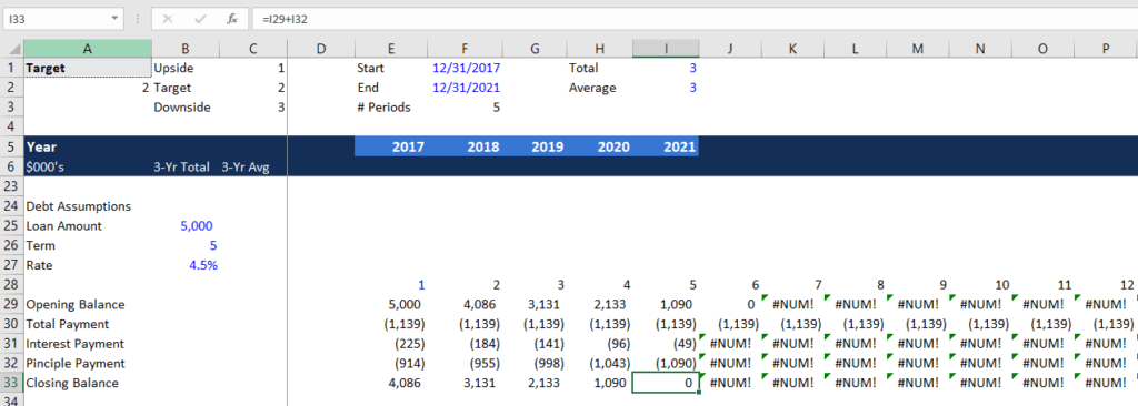 debt schedule with pmt ipmt if formulas guide and examples
