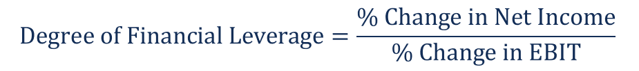 Degree of Financial Leverage Formula - Net Income