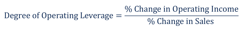 Degree of Operating Leverage - Formula