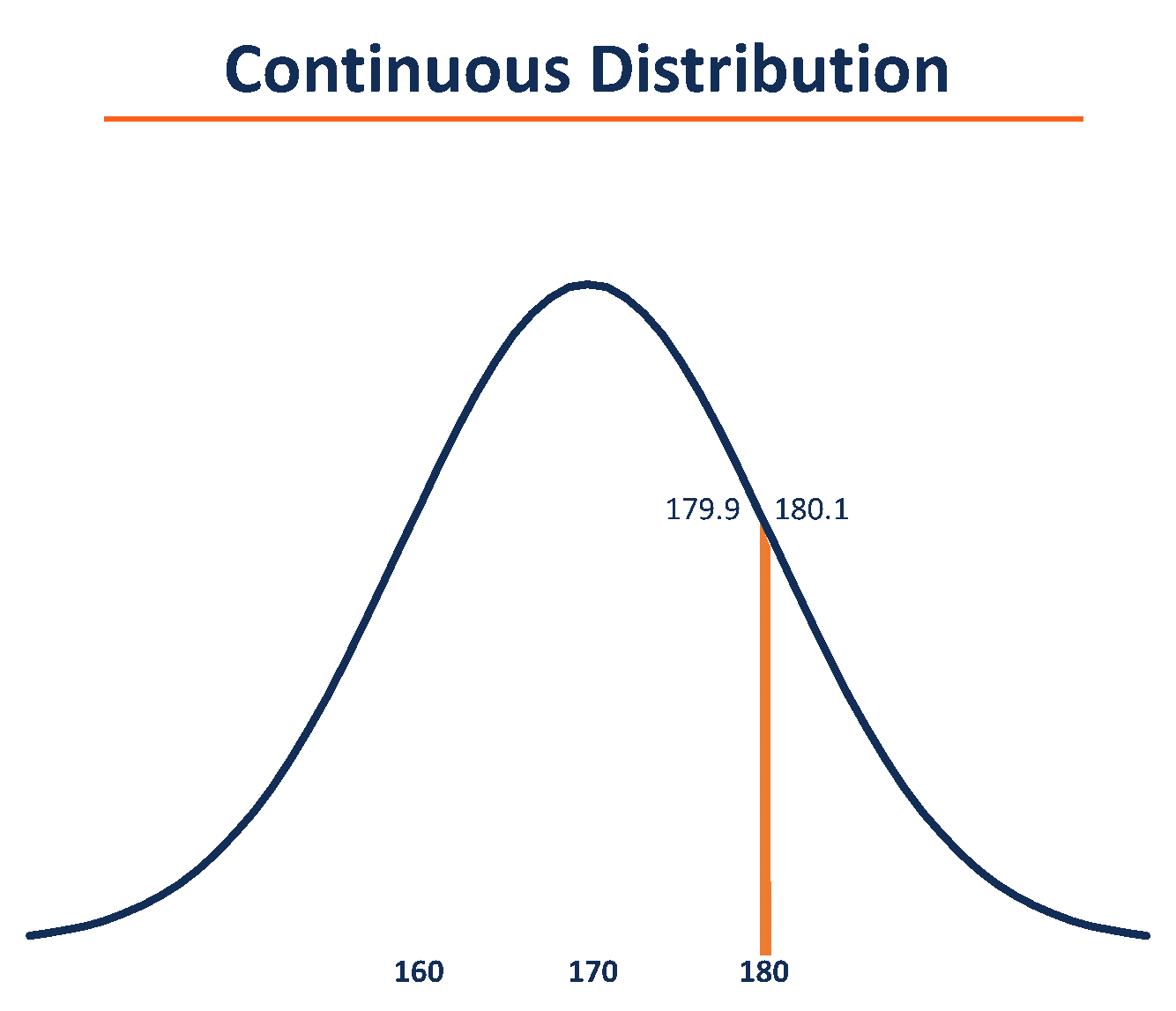 Awesome Discrete Probability Distribution In Research wallpapers to download for free greenvirals