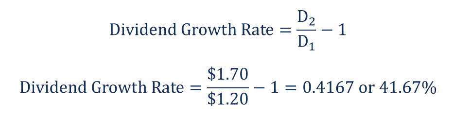 Dividend Growth Rate - Sample Calculation