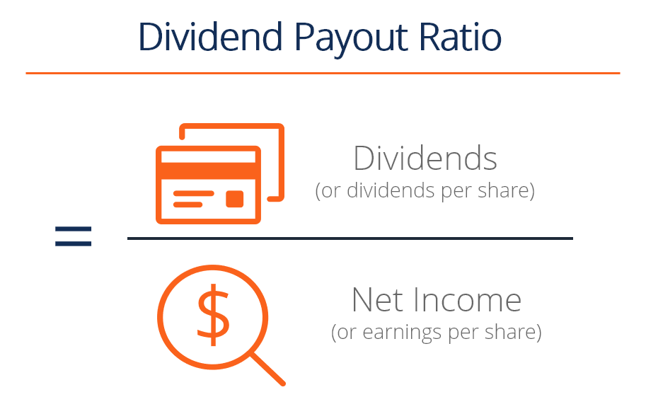 Dividend Payout Ratio - Formula, Guide, What You Need to Know