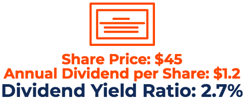 Dividend Yield Formula - Example
