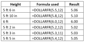 DOLLARFR Function - Example 2
