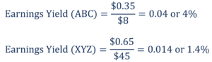 Earnings Yield - Sample Calculations