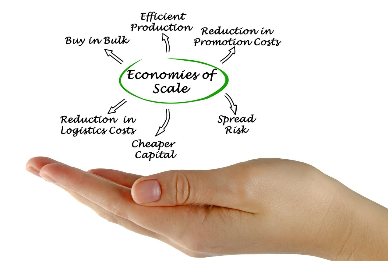 Economies Of Scale Definition Types Effects Of