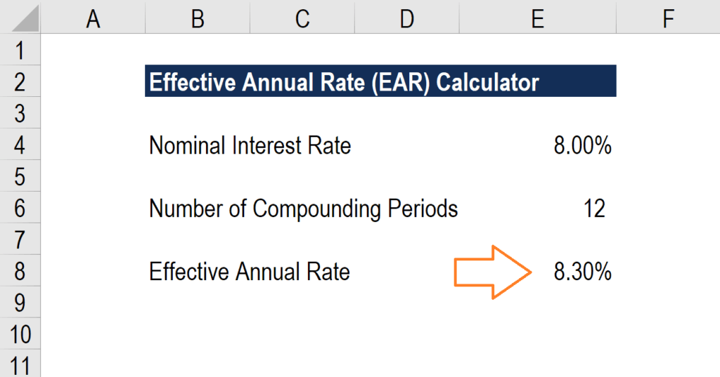 APR to APY calculator