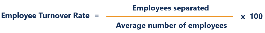 Employee Turnover Rate