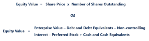 Equity Value (Market Value of Equity)