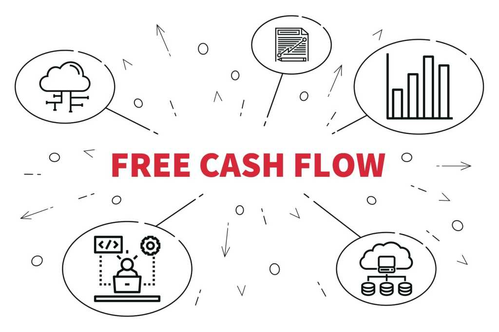 Estimating Free Cash Flow
