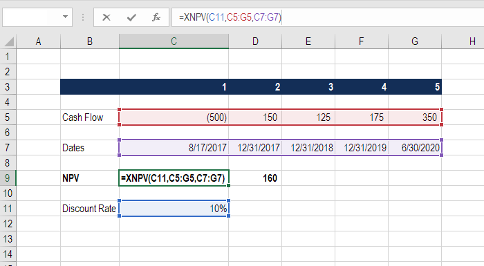 excel for finance xnpv function