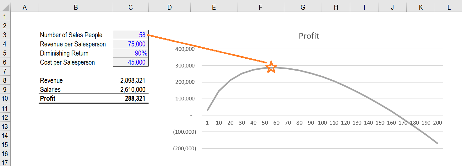 Excel Solver - Graph Solution