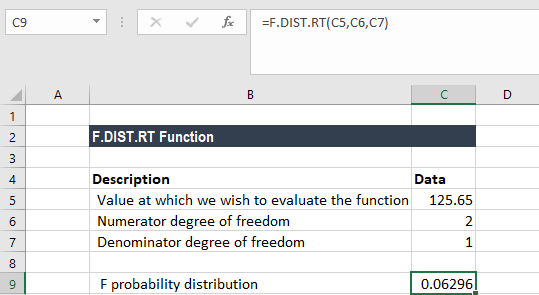 F.DIST.RT Function - Example