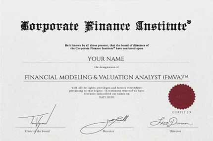 Financial Analyst ...  Asset And Liability Statement Template