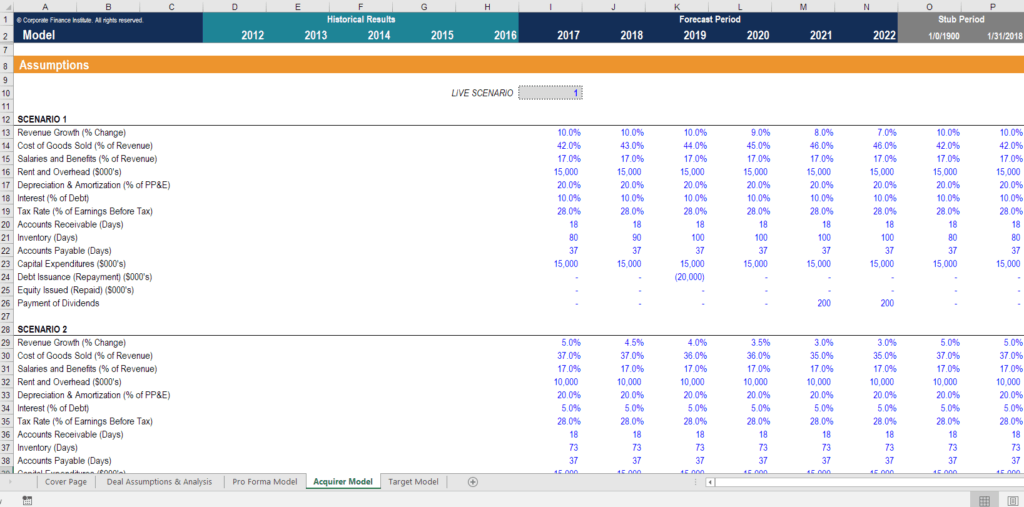 financial modeling assumptions section