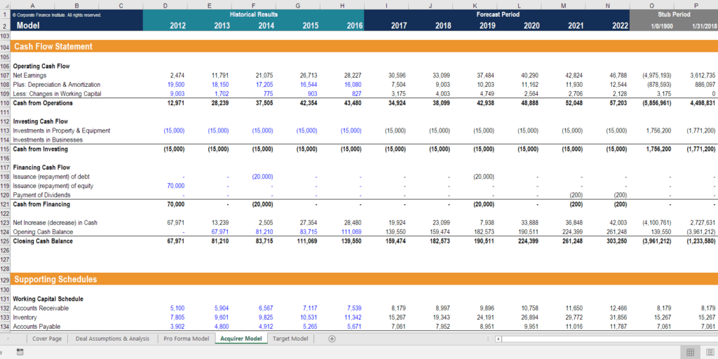 financial modeling calculations section