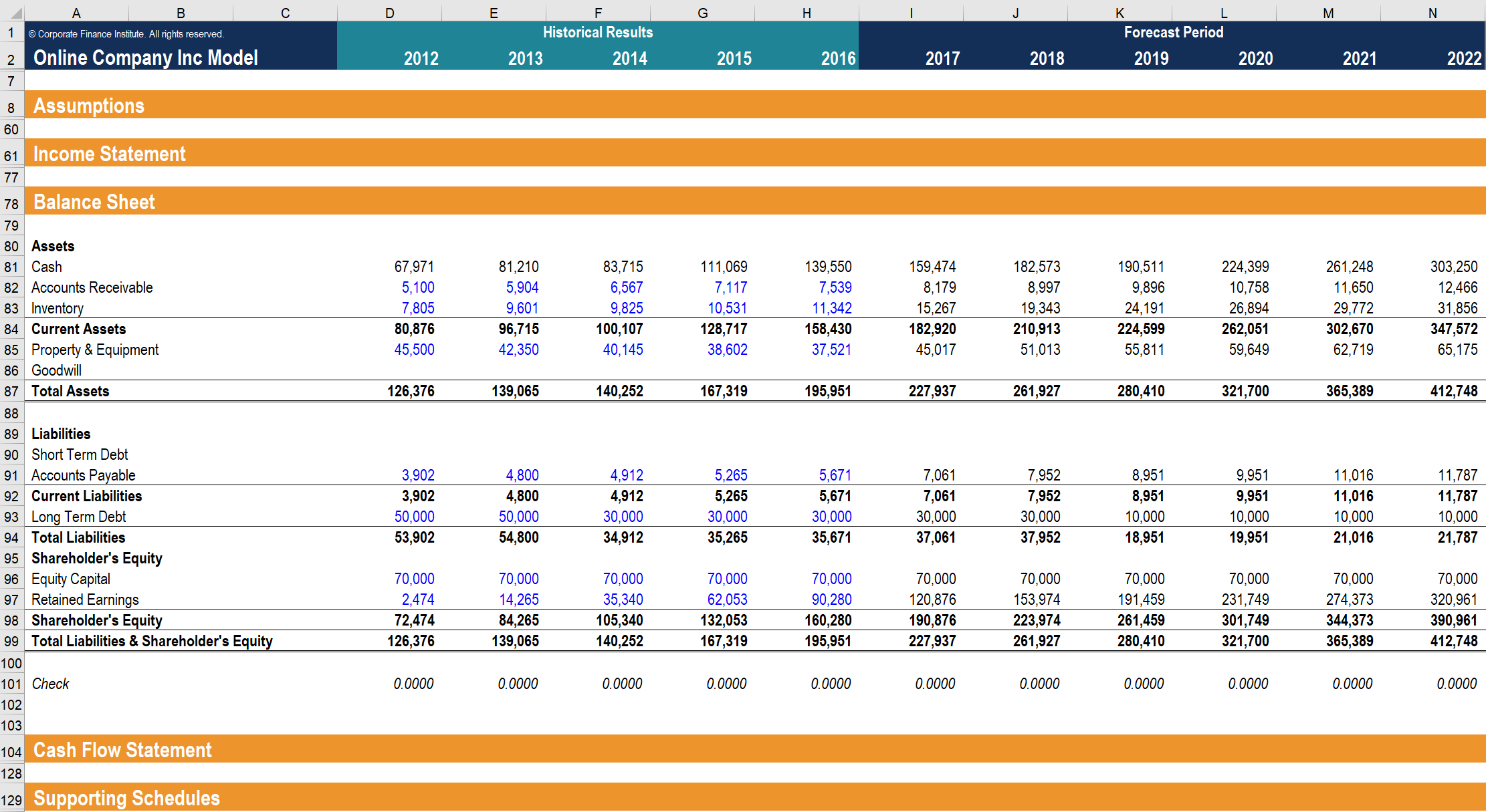 business plan 3 year financials sector