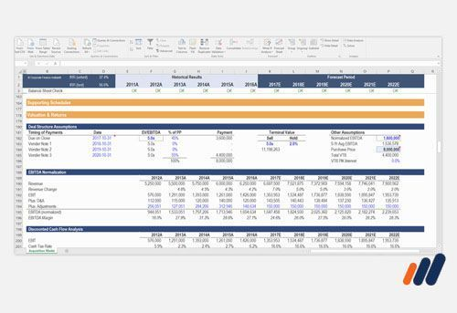 Image of an excel financial model from the financial modeling templates course