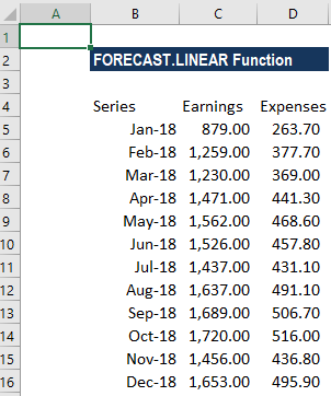 FORECAST.LINEAR Function